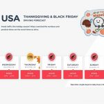 Drive Safe and Positively During Thanksgiving & Black Friday With Waze Tips!