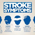 St. Cloud Regional Medical Center Is Now A Primary Stroke Center