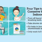 Save Water Indoors While Celebrating Water Conservation Month