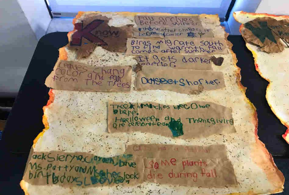 What is Reggio-Inspired Curriculum and Why is it Creative Inspiration Journey School's Approach to Education?